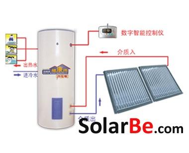 分体太阳能电热内机