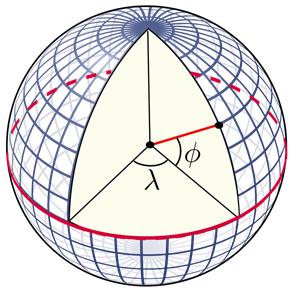 图一:经纬度示意图