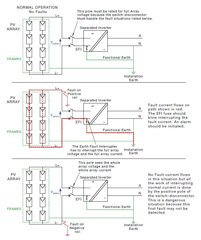 图六:efi功能性接地组件配变压器隔离逆变器