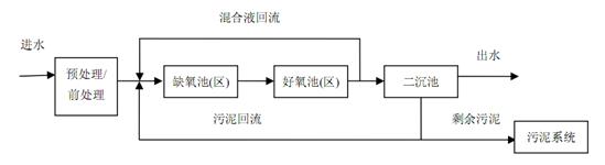 QQ截图20140526192416