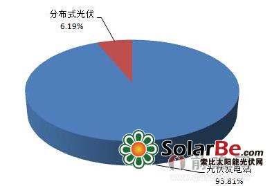 光伏发电行业产业链结构解析