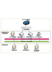 国能日新光伏电站有功功率、无功功率自动控制系统(SPSGC-3000)