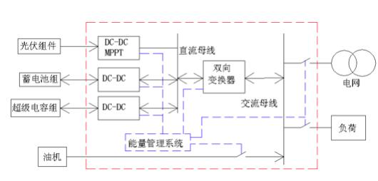简单实用场馆逆变器电路图