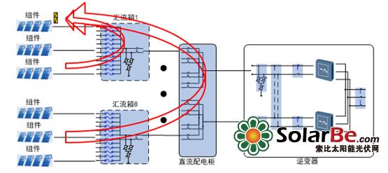 光伏组件串并联电路图