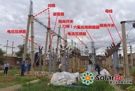 大型地面光伏电站开发建设流程