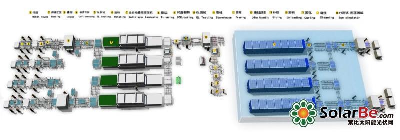 太阳能组件流水线_光伏生产设备