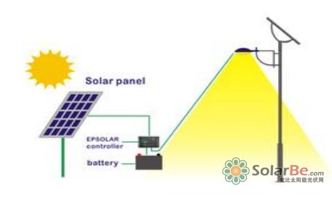 太阳能路灯设计 你做全了吗
