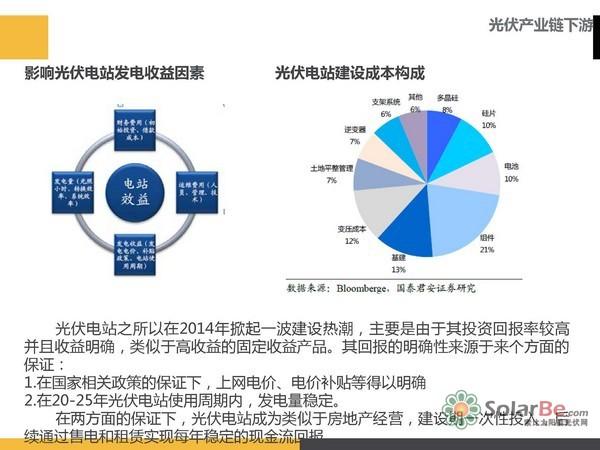 中国光伏产业链浅析