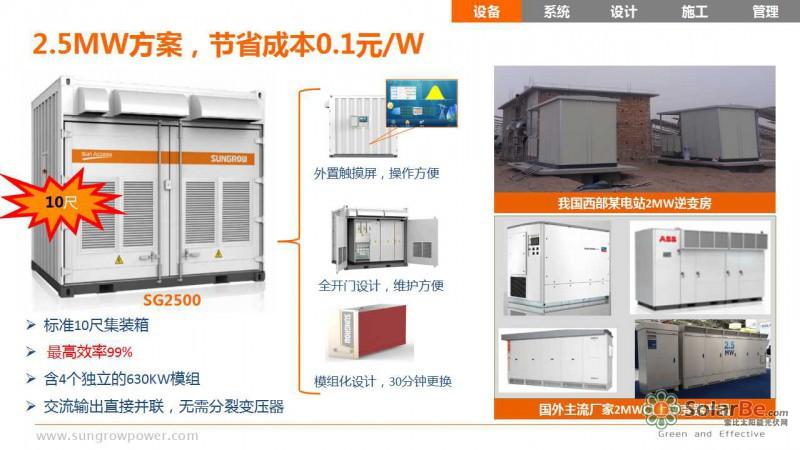 7能源互联网下的智慧型光伏电站解决方案