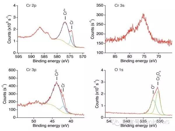 柔性钙钛矿太阳能电池技术是什么?