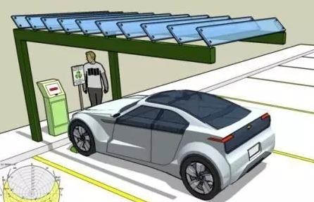 蓄电池成本过高束缚充电站产业化