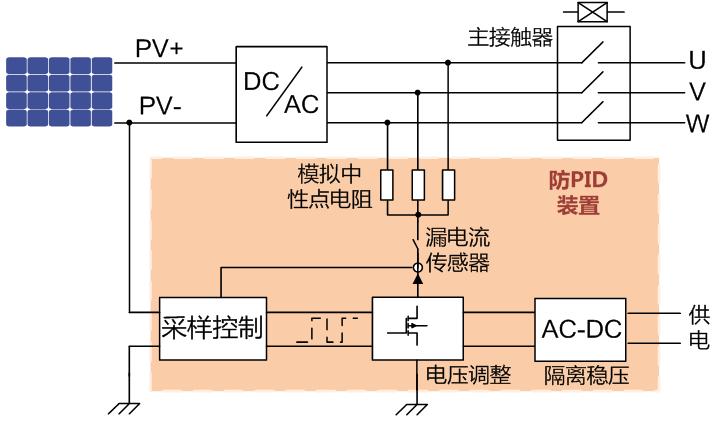 光伏组件测试连接图电路图