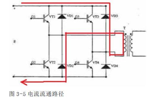 光伏发电系统原理与系统设计