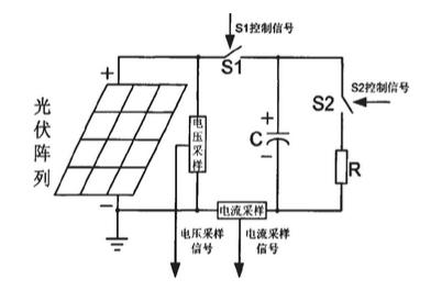 发开关s1控制信号使开关s1闭合,同时控制电压,电流采样电路按合适的