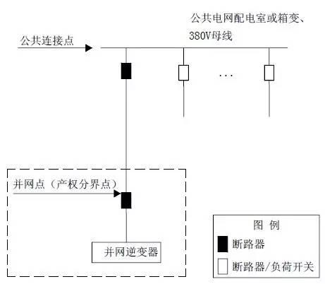 20kw光伏配电接线图图