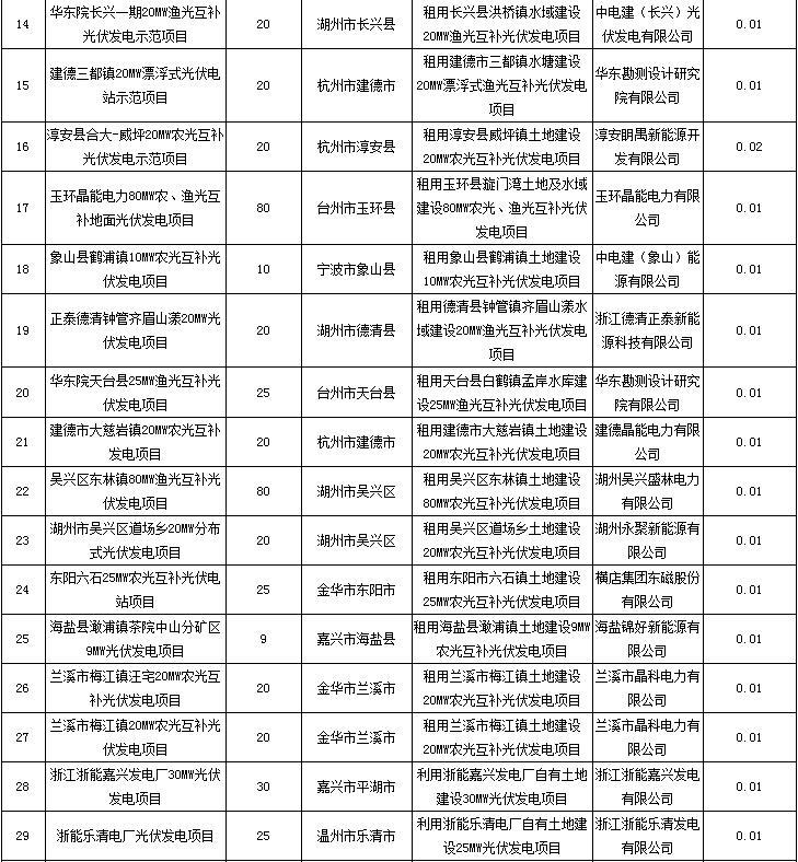 QQ截图20161024095233