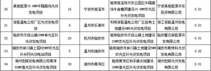 QQ截图20161024095300