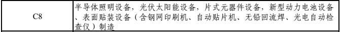 QQ截图20161111150300