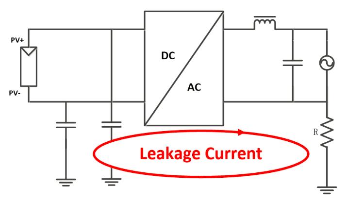 低频逆变器电路tl494