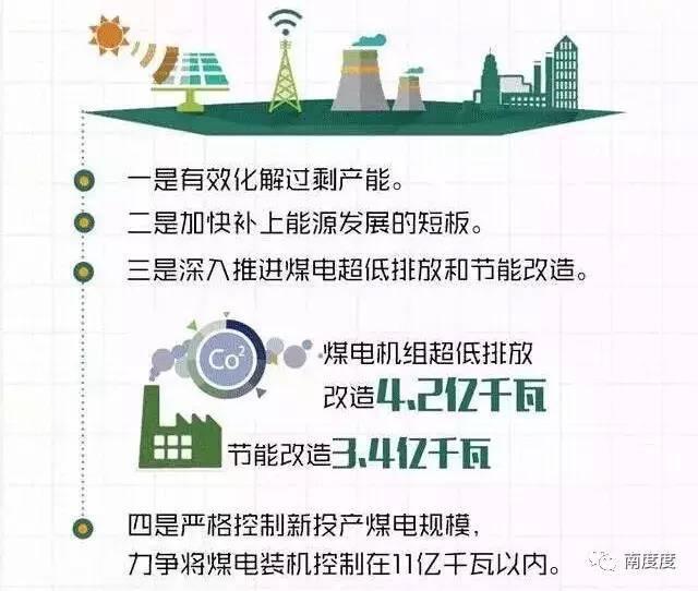 十送二声部合唱谱-5.提升能源安全战略保障能力   在增强国内供应能力方面,《规划》提