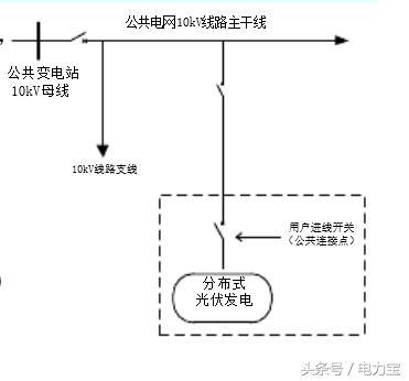 分布式光伏发电并网电压等级要求及技术规定