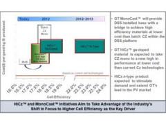 光伏多硅晶块生长系统-- 极特太阳能设备贸易(上海)有限公司