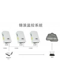 监控配件-锦浪监控系统(1)-- 宁波锦浪新能源科技有限公司