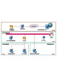 国能日新光伏功率预测系统(SPSF-3000)-- 北京国能日新系统控制技术有限公司