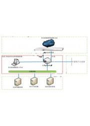 电站有功功率智能稳定控制系统(SPCS