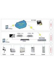 国能日新分布式电源监控系统