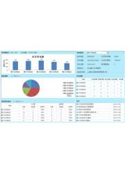 光伏电站生产运行管理系统
