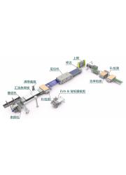 太阳能组件生产线设备