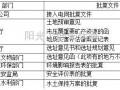 干货:光伏电站开发全流程详解