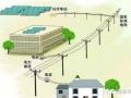 【干货】教你打造自己的屋顶分布式光伏发电系统(申请、安装、收益全流程)