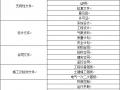 【干货】光伏电站交易评估解决方案