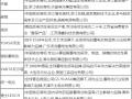 2014年中国蓄电池十大品牌排行榜