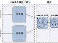 光伏电站组串式逆变器与集中式逆变器大PK