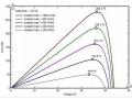 光伏逆变器MPPT算法全面解析