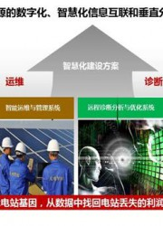 光伏发电系统 光伏电站监测-权威 晖保智能
