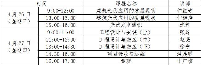 关于深圳市中小企业建筑上的光伏发电系统设计培训班的通知