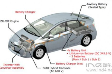 电动汽车留给镍氢电池的时间还有多久?