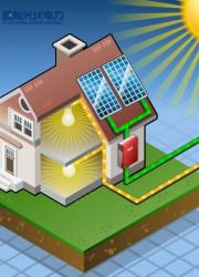 安徽家用型太阳能,越灿光伏电力天然环保