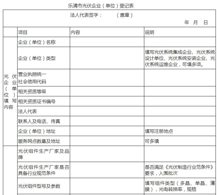 浙江乐清市分布式光伏发电项目建设企业规范要求(试行)