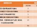 我国在筹备光热发电项目近15GW 第二批示范项目或将竞争激烈