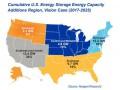 到2025年美国将部署35GW储能容量