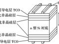 HIT电池产业化现状分析