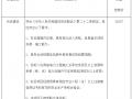 山东商河县郑路镇2018年度光伏发电工程扶贫项目招标公告