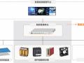 吹响智慧光伏电站的号角:现代信息技术为光伏行业赋能