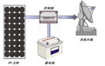太阳能电池组件功率计算方法 你知道吗?