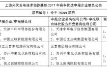 上饶、铜川、长治光伏发电技术领跑者基地申报企业名单出炉